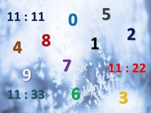 Numerology Readings - Michael O'Connor, Astrologer